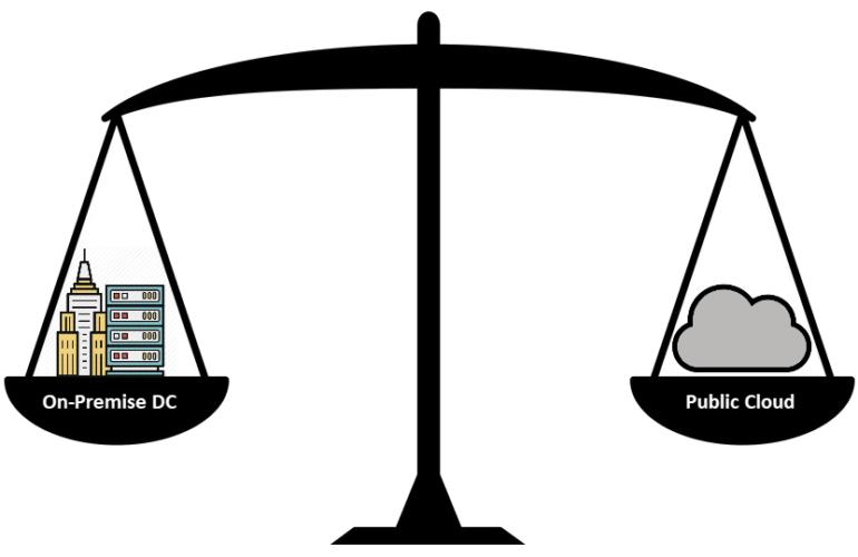 On Premise vs Public Cloud